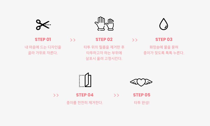 1. 사용할 부분을 잘라냅니다. 2. 부착할 신체부위를 건조하고 깨끗하게 합니다. 3. 제품을 물수건으로 덮거나 분무기로 뿌려 적신 후 30초정도 살포시 눌러줍니다.